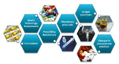 market access strategies graphic