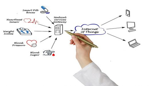 Diagram of telemedicine